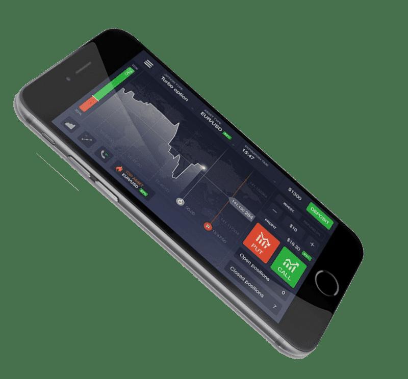 Digital options brokers