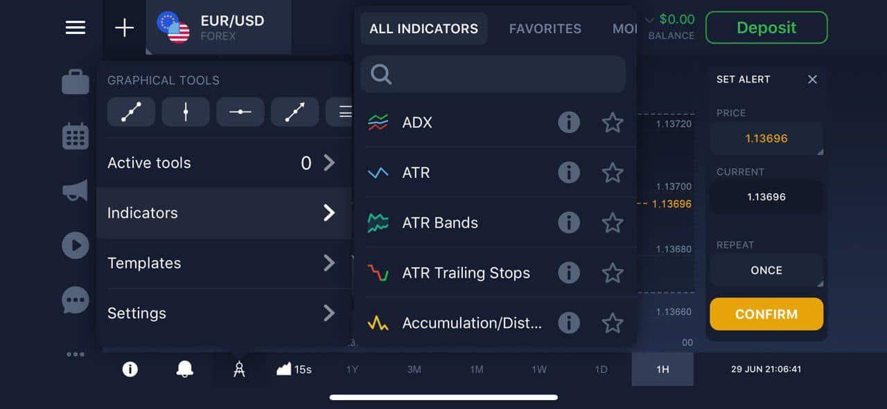 Apa yang Dimaksud dengan Option? - Forex Indonesia