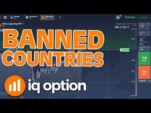 iq option banned countries